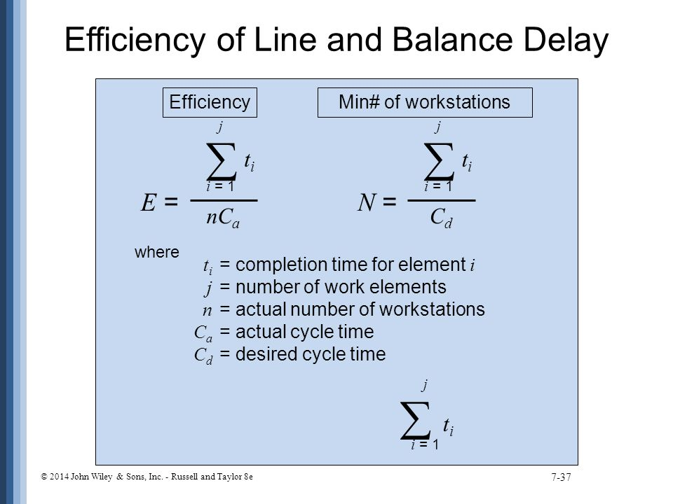 Efficiency of Line and Balance Delay Balance delay total idle time of line = nC a - 7-37 j i = 1  titi nC a E = j i = 1  titi CdCd N = EfficiencyMin# of workstations where t i = completion time for element i j = number of work elements n = actual number of workstations C a = actual cycle time C d = desired cycle time j i = 1 titi  © 2014 John Wiley & Sons, Inc.