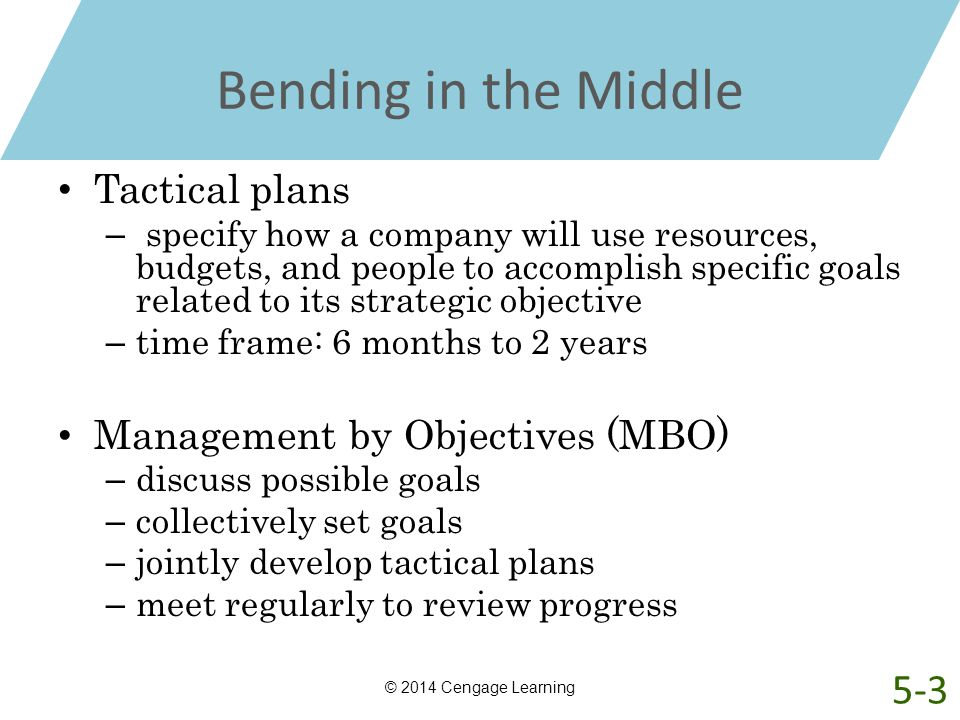 Bending in the Middle Tactical plans – specify how a company will use resources, budgets, and people to accomplish specific goals related to its strat