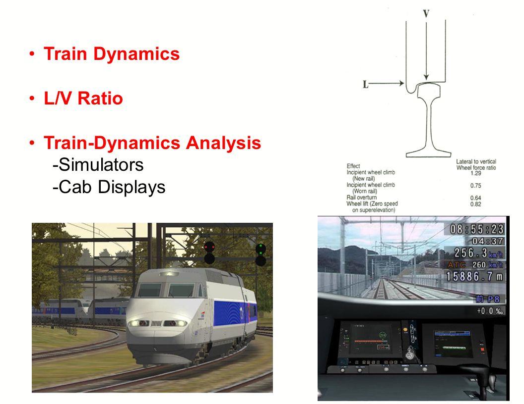 Train Dynamics L/V Ratio Train-Dynamics Analysis -Simulators -Cab Displays