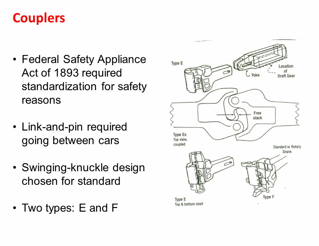 Couplers Federal Safety Appliance Act of 1893 required standardization for safety reasons Link-and-pin required going between cars Swinging-knuckle design chosen for standard Two types: E and F