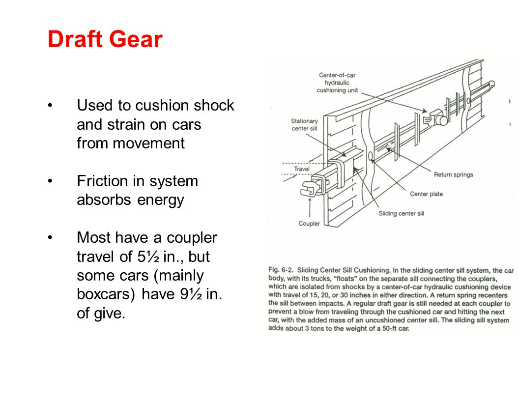 Draft Gear Used to cushion shock and strain on cars from movement Friction in system absorbs energy Most have a coupler travel of 5½ in., but some cars (mainly boxcars) have 9½ in.