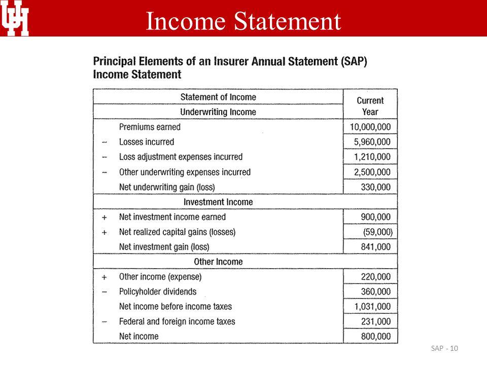 Income Statement SAP - 10