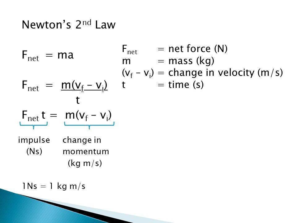 Newton's 2 nd Law F net = ma F net = m(v f – v i ) t F net t = m(v f – v i ) impulsechange in (Ns)momentum (kg m/s) 1Ns = 1 kg m/s F net = net force (N) m = mass (kg) (v f – v i )= change in velocity (m/s) t = time (s)