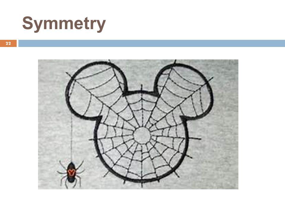 Symmetry 22