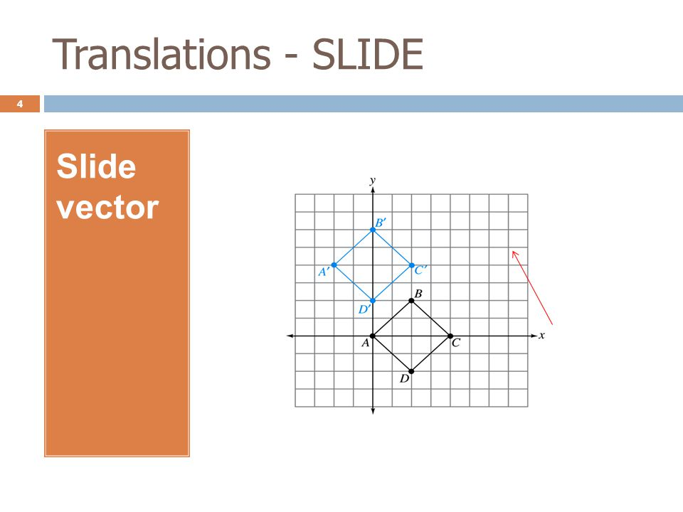 Translations - SLIDE 4 Slide vector