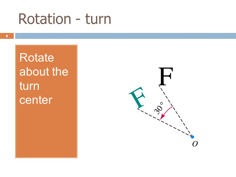 Rotation - turn 6 Rotate about the turn center