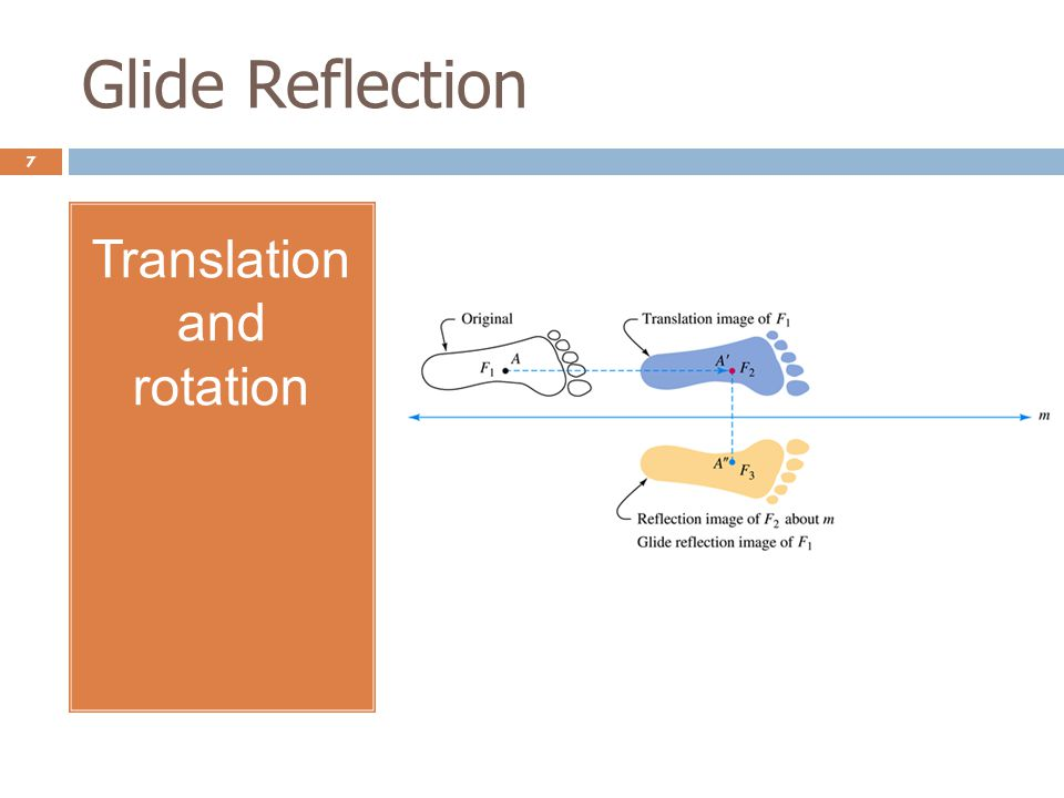 Glide Reflection 7 Translation and rotation