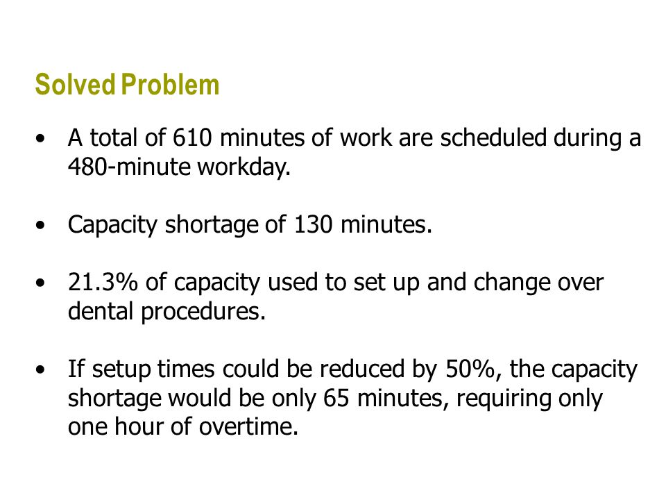 Solved Problem A total of 610 minutes of work are scheduled during a 480-minute workday. Capacity shortage of 130 minutes. 21.3% of capacity used to s
