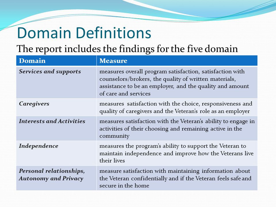 Domain Definitions The report includes the findings for the five domain areas: DomainMeasure Services and supportsmeasures overall program satisfaction, satisfaction with counselors/brokers, the quality of written materials, assistance to be an employer, and the quality and amount of care and services Caregiversmeasures satisfaction with the choice, responsiveness and quality of caregivers and the Veteran's role as an employer Interests and Activitiesmeasures satisfaction with the Veteran's ability to engage in activities of their choosing and remaining active in the community Independencemeasures the program's ability to support the Veteran to maintain independence and improve how the Veterans live their lives Personal relationships, Autonomy and Privacy measure satisfaction with maintaining information about the Veteran confidentially and if the Veteran feels safe and secure in the home