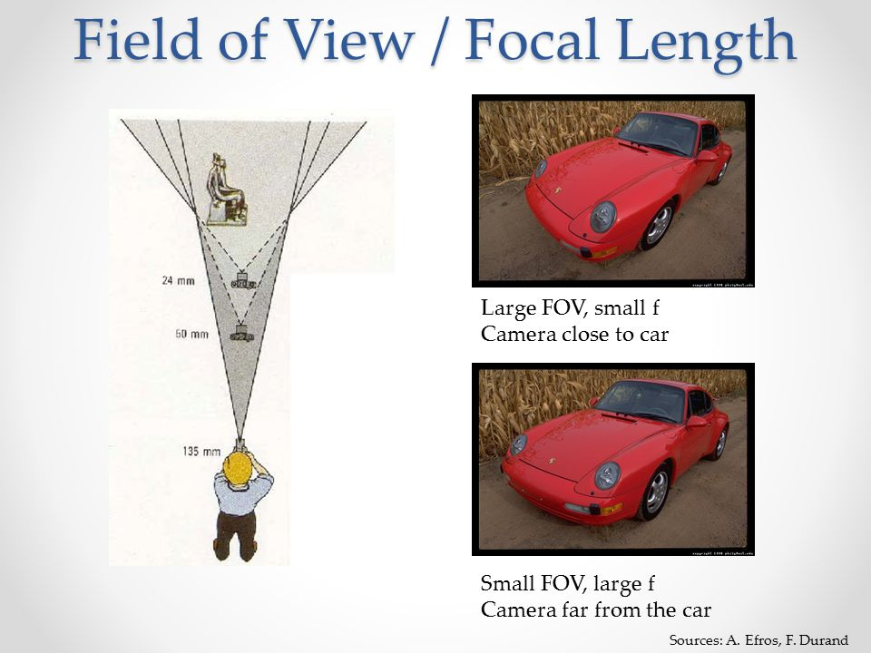 Field of View / Focal Length Large FOV, small f Camera close to car Small FOV, large f Camera far from the car Sources: A.