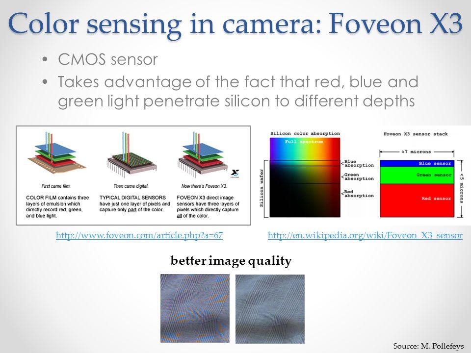 Color sensing in camera: Foveon X3 Source: M.