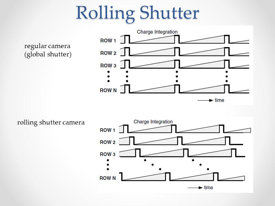 Rolling Shutter regular camera (global shutter) rolling shutter camera