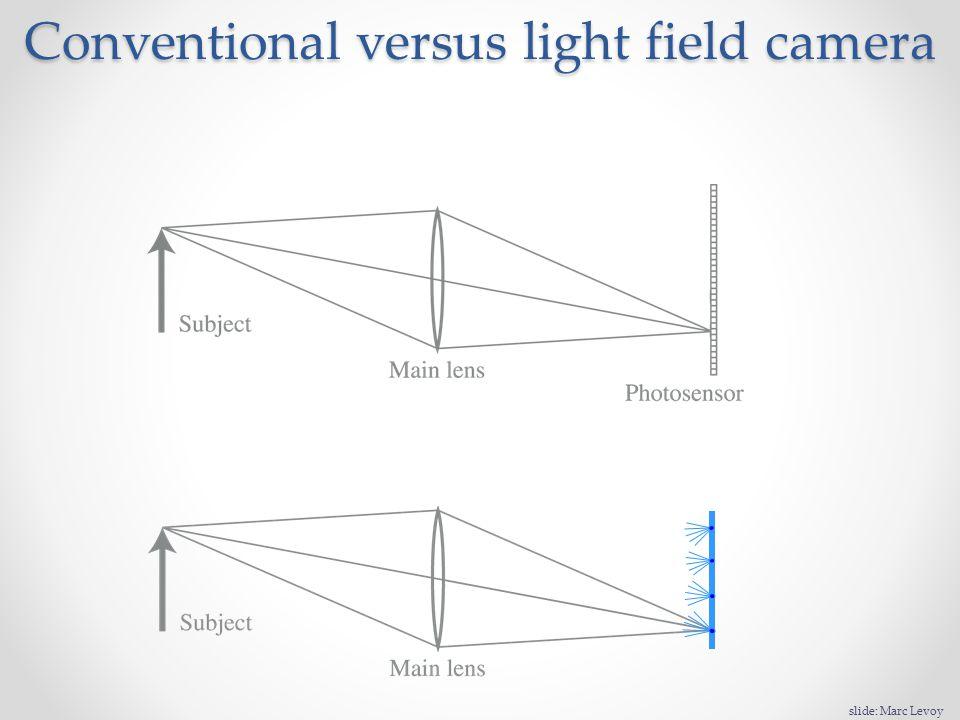 Conventional versus light field camera slide: Marc Levoy