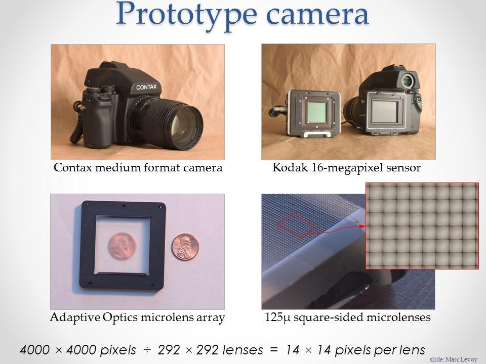 Prototype camera 4000 × 4000 pixels ÷ 292 × 292 lenses = 14 × 14 pixels per lens Contax medium format cameraKodak 16-megapixel sensor Adaptive Optics microlens array125μ square-sided microlenses slide: Marc Levoy