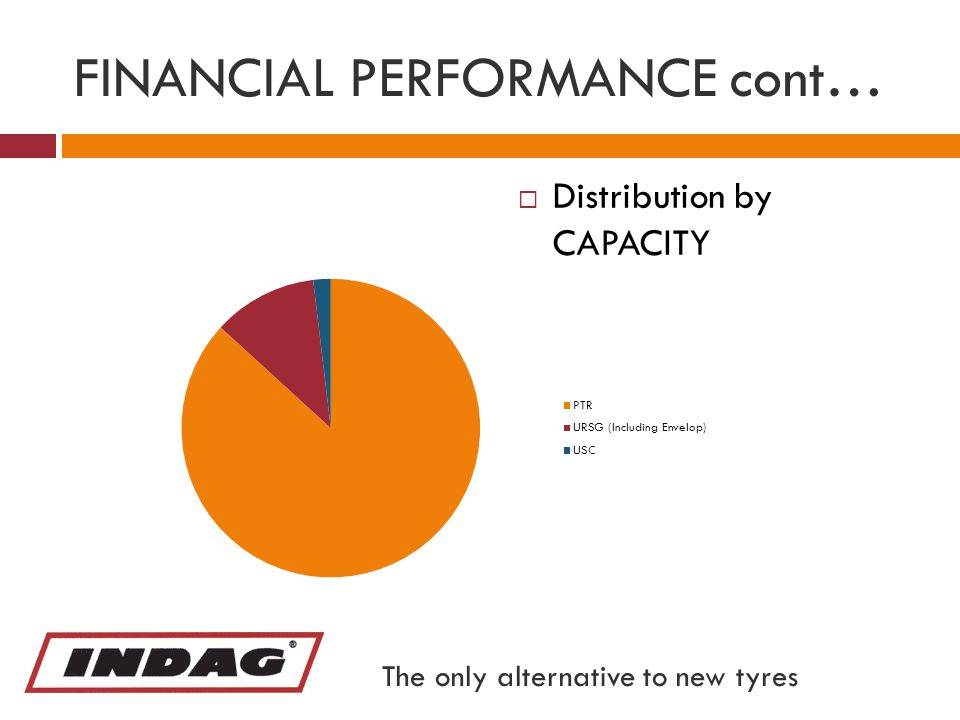 FINANCIAL PERFORMANCE cont…  Distribution by CAPACITY The only alternative to new tyres