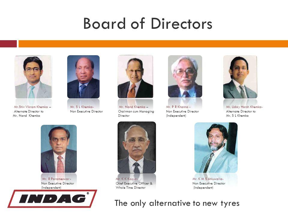 Board of Directors Mr. S L Khemka- Non Executive Director Mr. K M S Ahluwalia- Non Executive Director (Independent) Mr. K K Kapur- Chief Executive Off