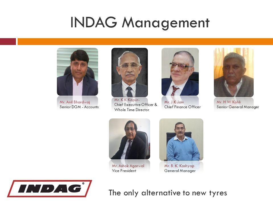 INDAG Management Mr. K K Kapur- Chief Executive Officer & Whole Time Director Mr. J K Jain Chief Finance Officer Mr. H W Kohli Senior General Manager