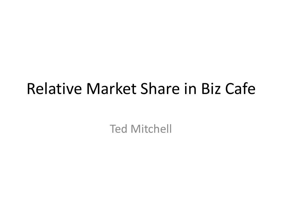 Relative Market Share where k is The firm's conversion efficiency Sr = k x SFr x Hr x Ur x 1/Pr Sr = relative market share k = firm's conversion efficiency SFr = relative # of servers Hr = relative # hours open Ur = relative coffee quality 1/Pr = inverse of the relative price