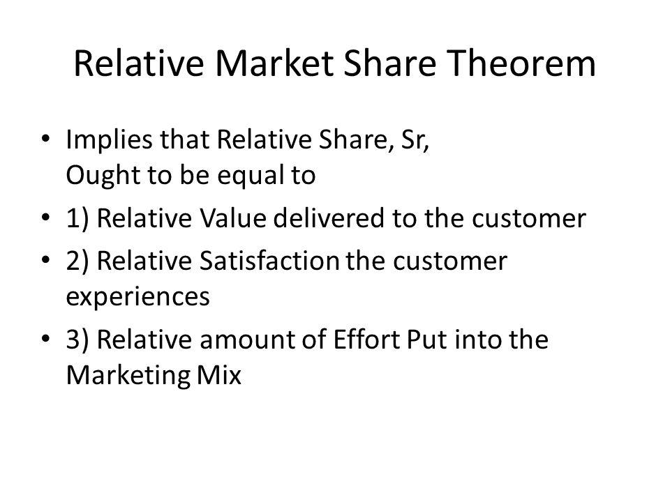 Market Share and Customer Satisfaction Relative Market Share, Sr = Relative Customer Satisfaction, CSr Sr = CSr Sr = Your Share/Average Share CSr = Your Satisfaction/Average Satisfaction Biz Café you have measures of customer satisfaction and average satisfaction