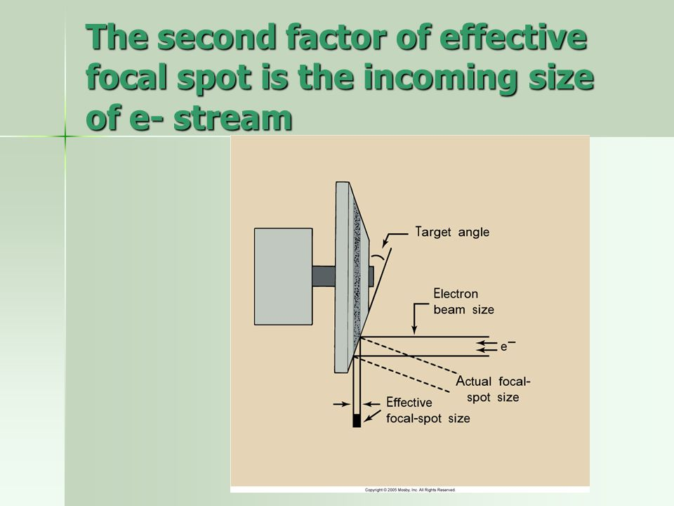 The second factor of effective focal spot is the incoming size of e- stream
