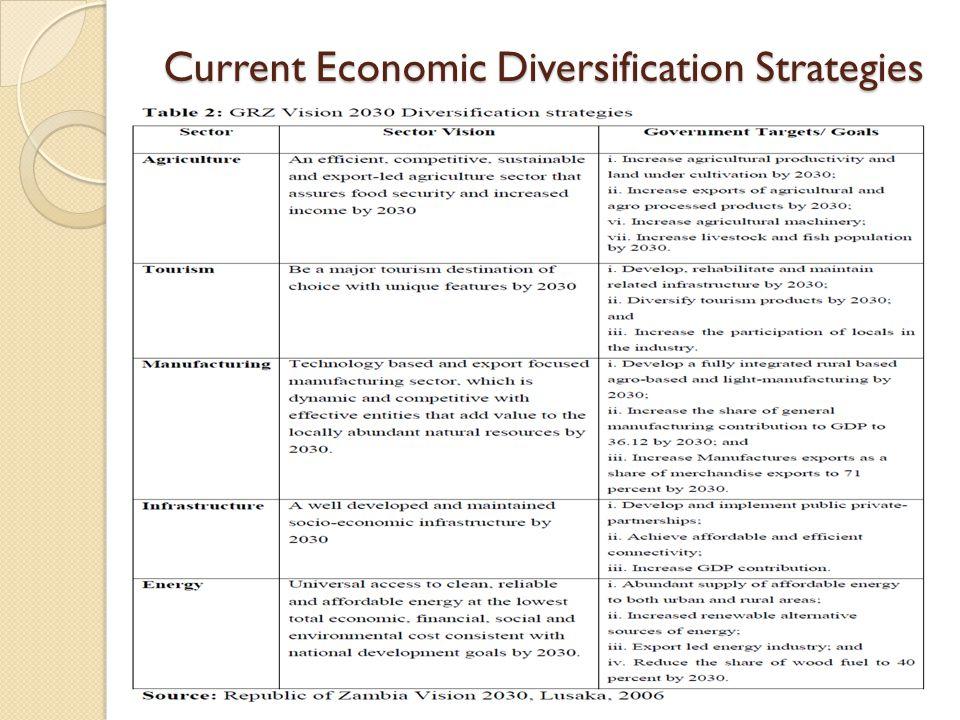 Current Economic Diversification Strategies