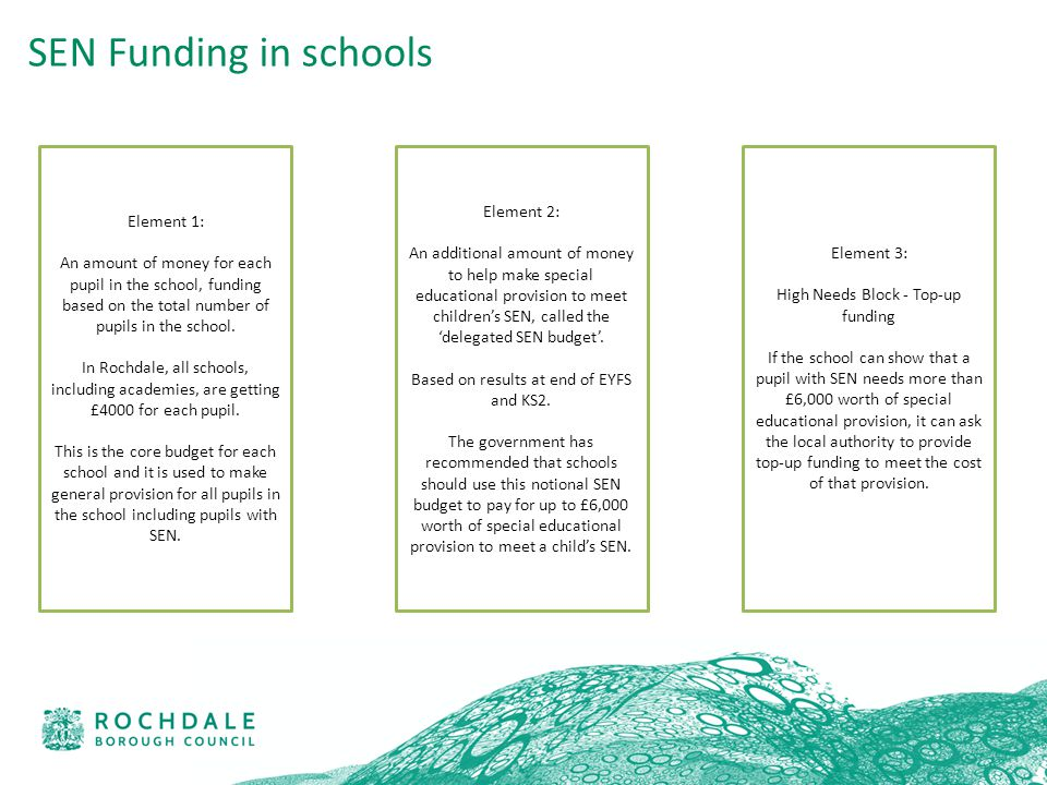 SEN Funding in schools Element 1: An amount of money for each pupil in the school, funding based on the total number of pupils in the school.