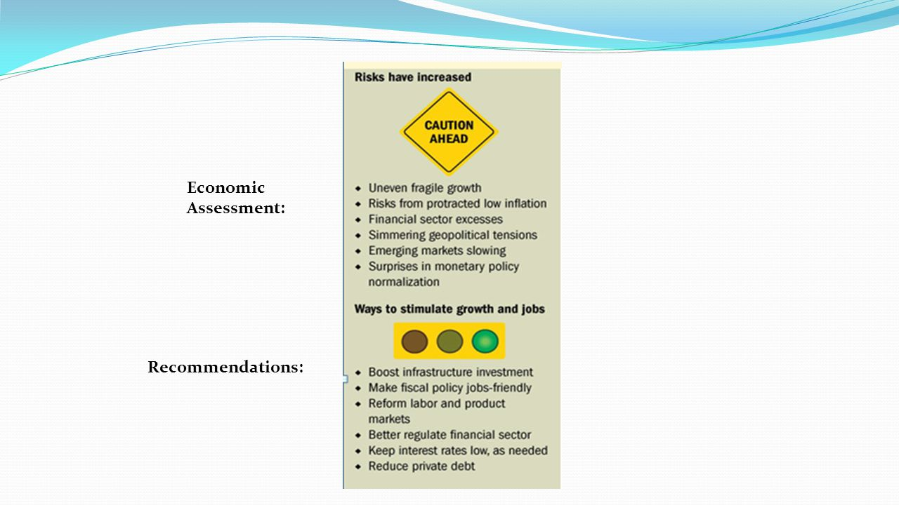 Recommendations: Economic Assessment: