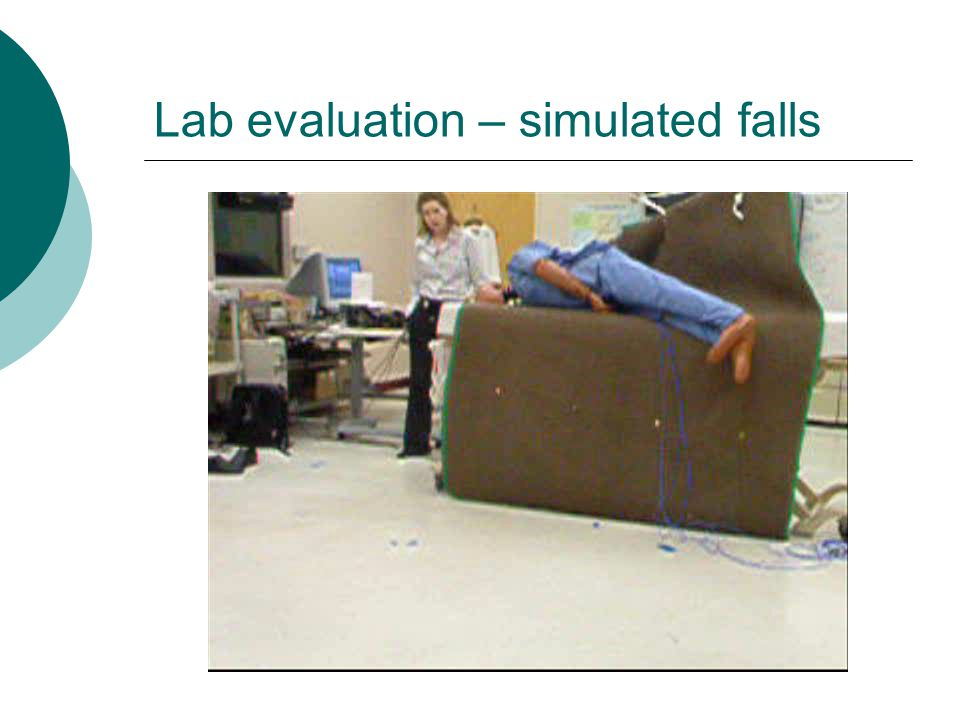 Lab evaluation – simulated falls