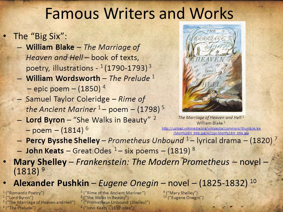 Famous Writers and Works The Big Six : – William Blake – The Marriage of Heaven and Hell – book of texts, poetry, illustrations - 1 (1790-1793) 3 – William Wordsworth – The Prelude 1 – epic poem – (1850) 4 – Samuel Taylor Coleridge – Rime of the Ancient Mariner 1 – poem – (1798) 5 – Lord Byron – She Walks in Beauty 2 – poem – (1814) 6 – Percy Bysshe Shelley – Prometheus Unbound 1 – lyrical drama – (1820) 7 – John Keats – Great Odes 1 – six poems – (1819) 8 Mary Shelley – Frankenstein: The Modern Prometheus – novel – (1818) 9 Alexander Pushkin – Eugene Onegin – novel – (1825-1832) 10 1 ( Romantic Poetry ) 3 ( The Marriage of Heaven and Hell ) 4 ( The Prelude ) 5 ( Rime of the Ancient Mariner ) 6 ( She Walks in Beauty ) 2 ( Lord Byron ) 7 ( Prometheus Unbound (Shelley) ) 8 ( John Keats s 1819 odes ) 9 ( Mary Shelley ) 10 ( Eugene Onegin ) The Marriage of Heaven and Hell 1 William Blake 1 http://upload.wikimedia.org/wikipedia/commons/thumb/e/ea /MoH%26H_title.jpg/421px-MoH%26H_title.jpg