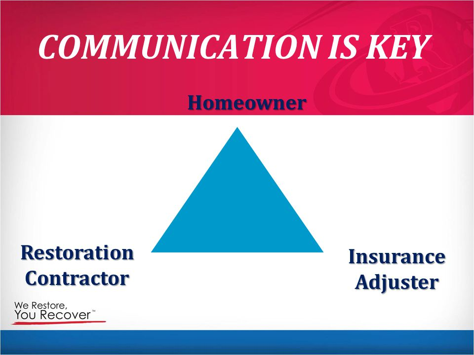 COMMUNICATION IS KEY Homeowner Insurance Adjuster Restoration Contractor