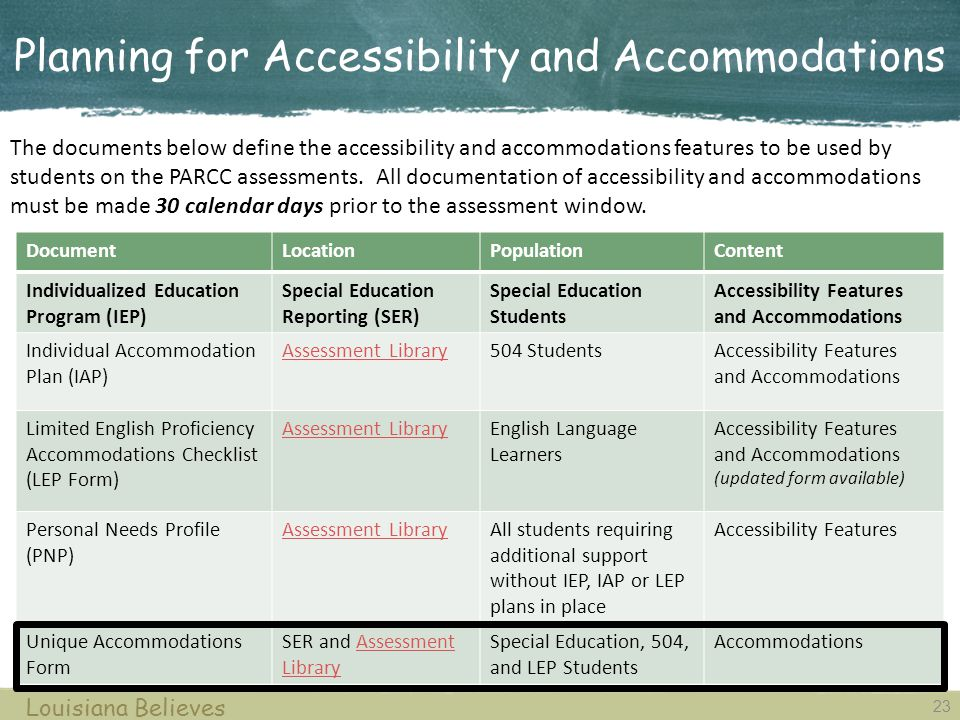 23 Louisiana Believes The documents below define the accessibility and accommodations features to be used by students on the PARCC assessments. All do
