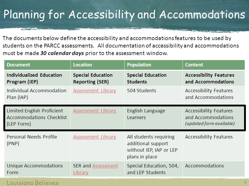 8 Louisiana Believes The documents below define the accessibility and accommodations features to be used by students on the PARCC assessments. All doc