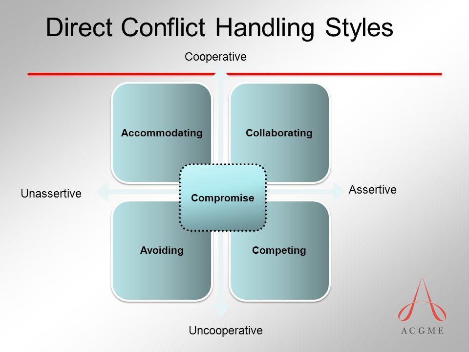Direct Conflict Handling Styles AccommodatingCollaboratingAvoidingCompeting Cooperative Uncooperative Unassertive Assertive Compromise