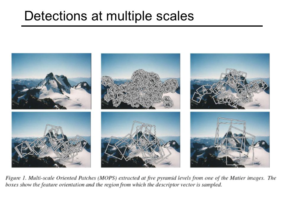 MOPS descriptor vector 8x8 oriented patch Sampled at 5 x scale Bias/gain normalisation: I' = (I –  )/  8 pixels 40 pixels