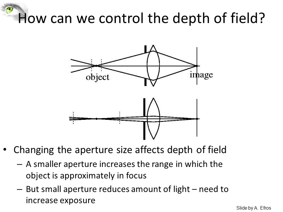 How can we control the depth of field.
