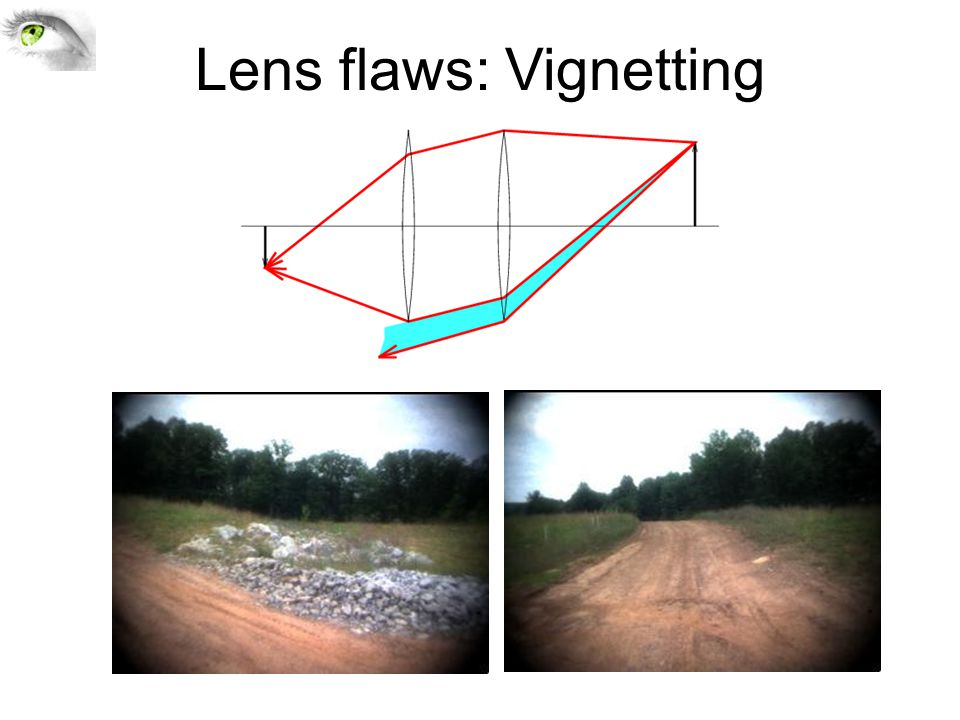 Lens flaws: Vignetting