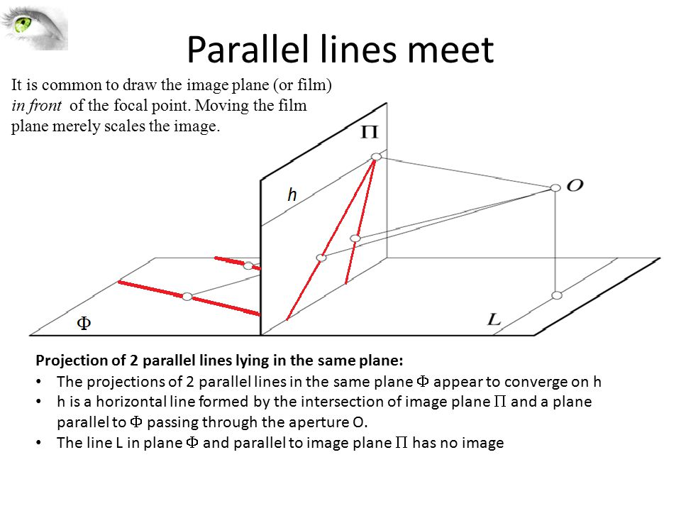 Parallel lines meet Projection of 2 parallel lines lying in the same plane: The projections of 2 parallel lines in the same plane  appear to converge on h h is a horizontal line formed by the intersection of image plane  and a plane parallel to  passing through the aperture O.