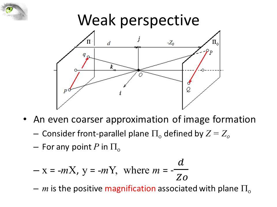 Weak perspective