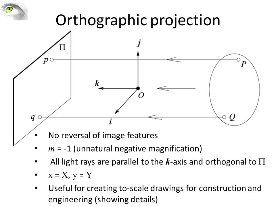 Orthographic projection No reversal of image features m = -1 (unnatural negative magnification) All light rays are parallel to the k -axis and orthogonal to  x = X, y = Y Useful for creating to-scale drawings for construction and engineering (showing details)