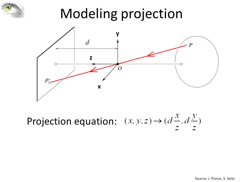 Modeling projection Projection equation: Source: J. Ponce, S. Seitz x y z d