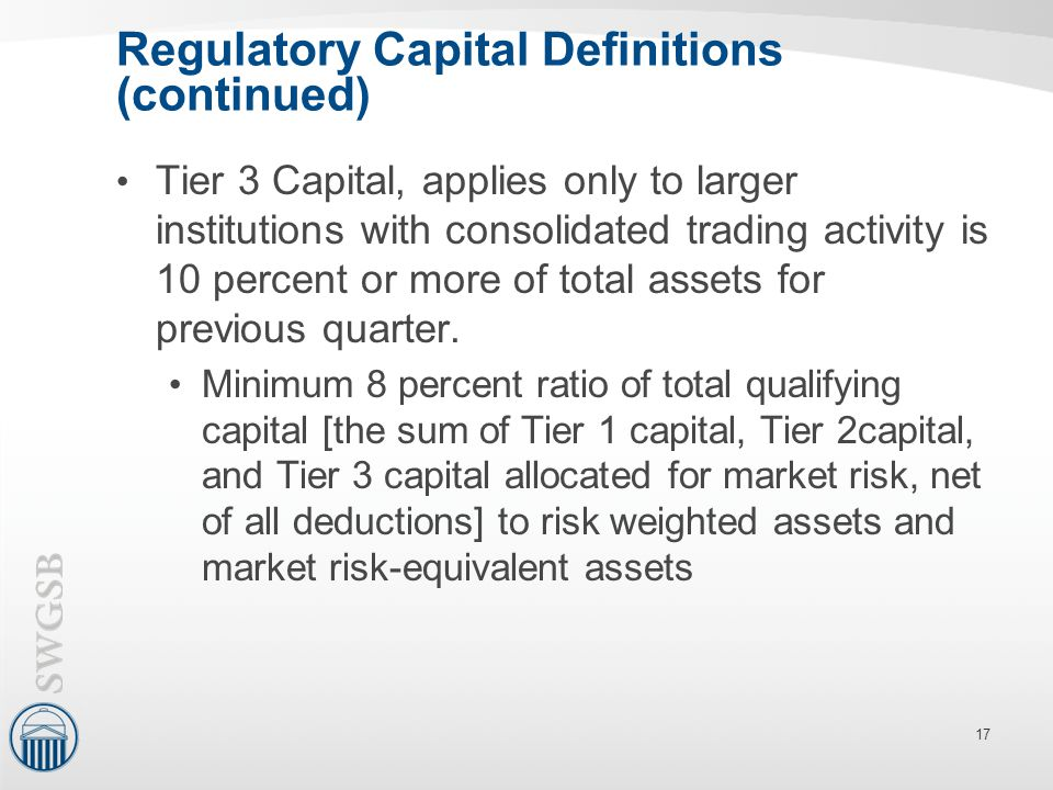 Regulatory Capital Definitions (continued) Tier 3 Capital, applies only to larger institutions with consolidated trading activity is 10 percent or mor