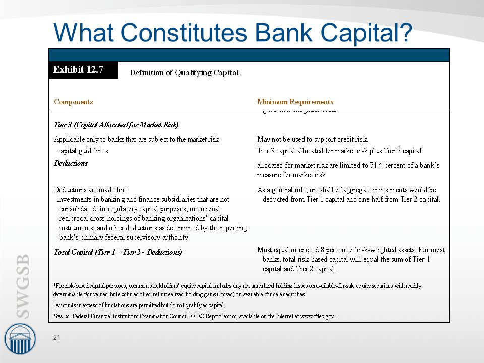 What Constitutes Bank Capital? 21