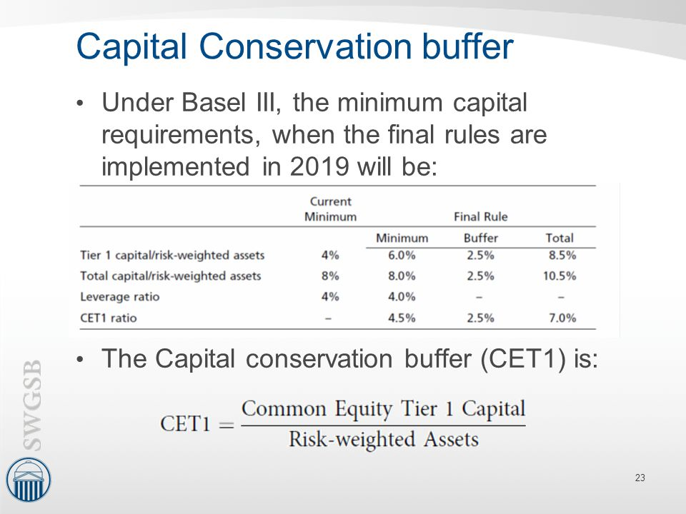 Capital Conservation buffer Under Basel III, the minimum capital requirements, when the final rules are implemented in 2019 will be: The Capital conse