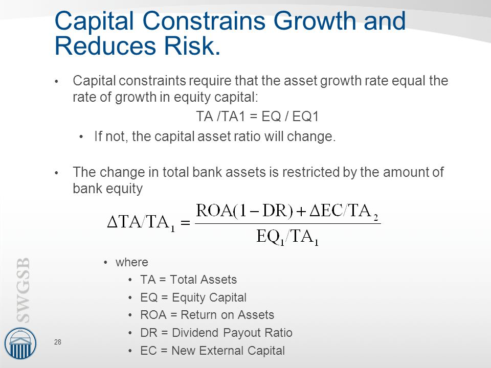 Capital Constrains Growth and Reduces Risk. Capital constraints require that the asset growth rate equal the rate of growth in equity capital: TA /TA1