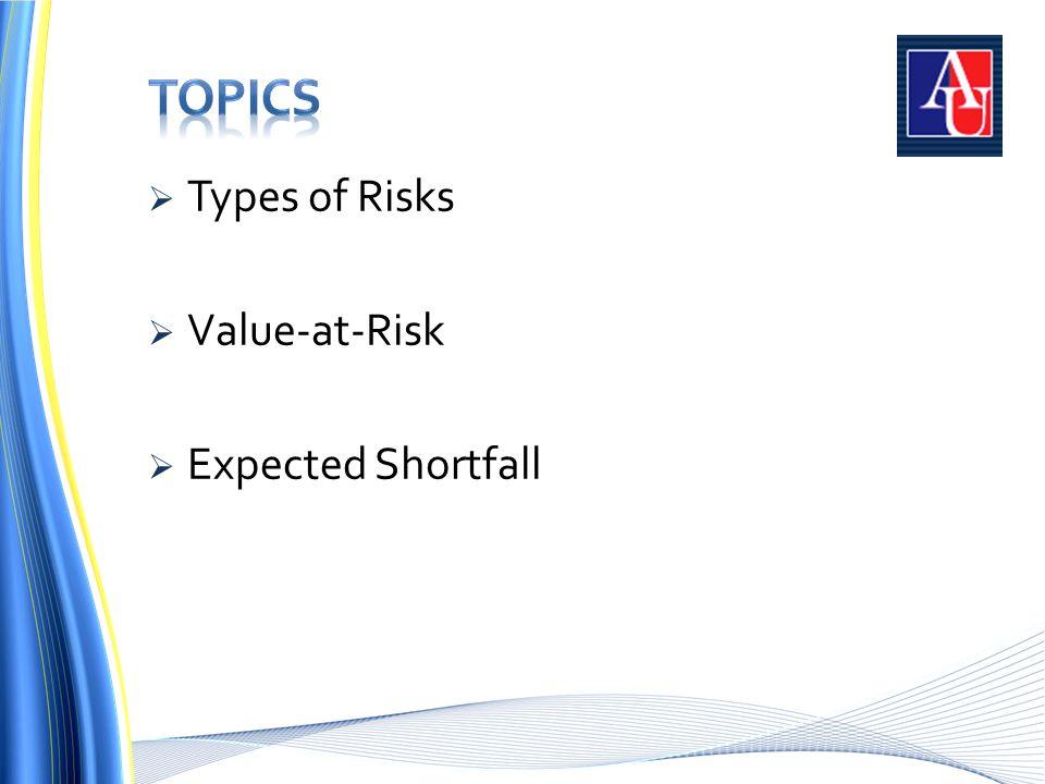  Types of Risks  Value-at-Risk  Expected Shortfall