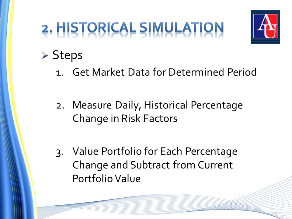  Steps 1.Get Market Data for Determined Period 2.Measure Daily, Historical Percentage Change in Risk Factors 3.Value Portfolio for Each Percentage Change and Subtract from Current Portfolio Value
