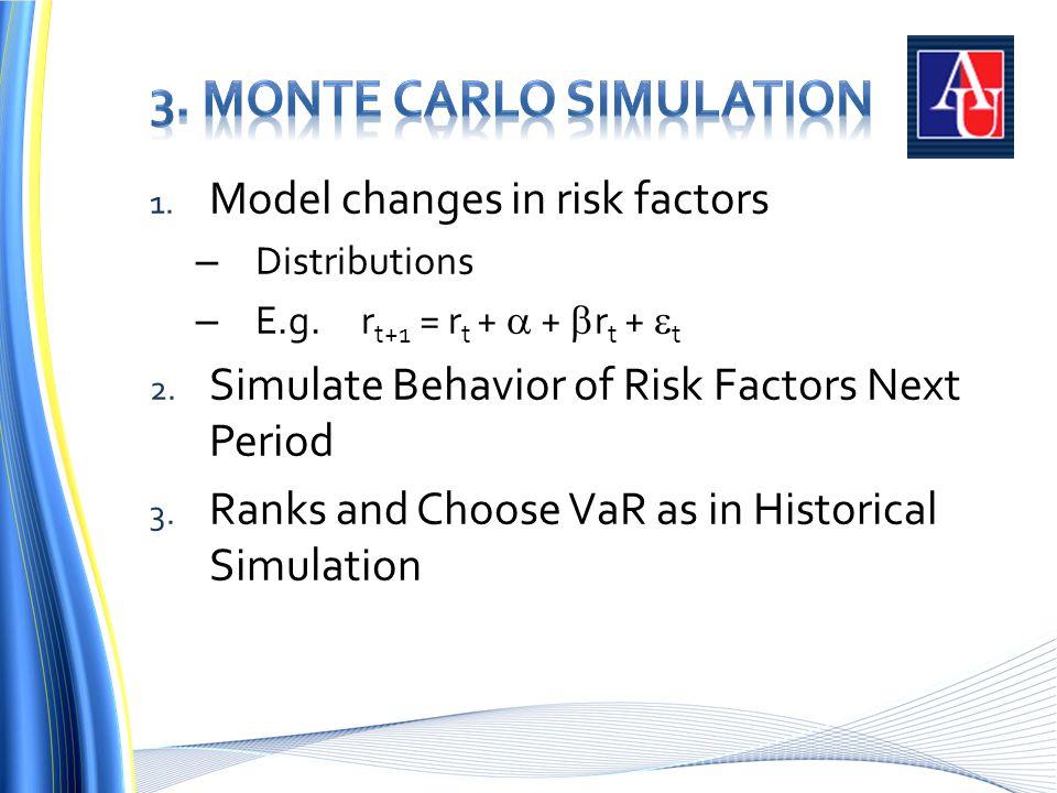 1. Model changes in risk factors – Distributions – E.g.r t+1 = r t +  +  r t +  t 2.