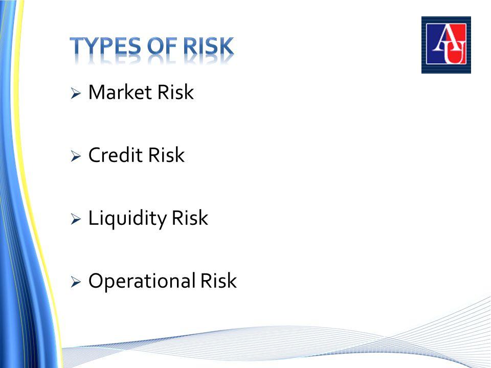  Market Risk  Credit Risk  Liquidity Risk  Operational Risk