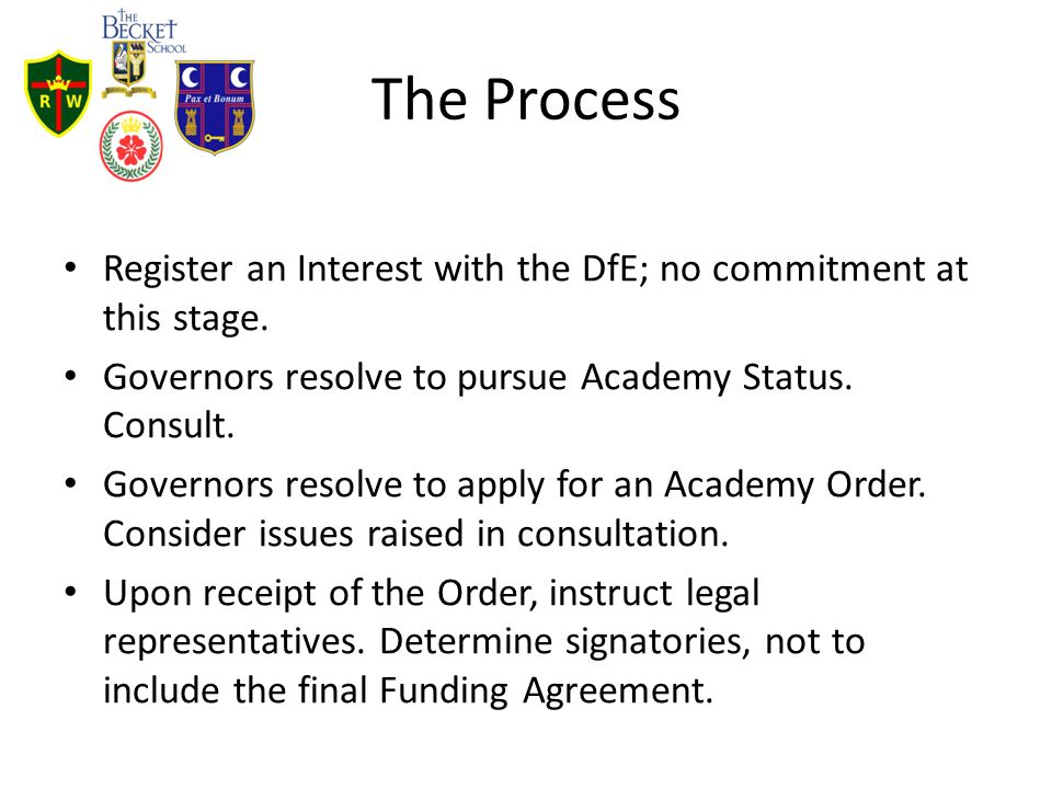 The Process Register an Interest with the DfE; no commitment at this stage. Governors resolve to pursue Academy Status. Consult. Governors resolve to