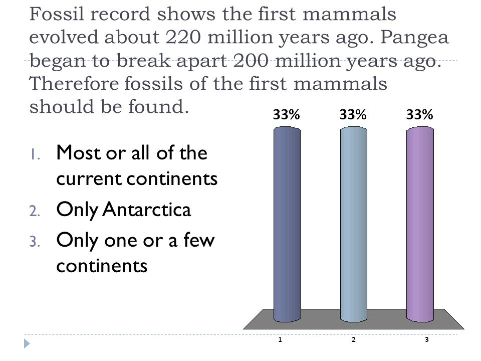 Fossil record shows the first mammals evolved about 220 million years ago. Pangea began to break apart 200 million years ago. Therefore fossils of the